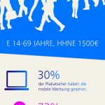 Infografik für Germanwingsstudie / WallDecaux